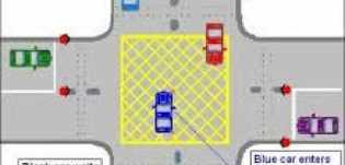DPRD Pekanbaru Apresiasi Yellow Box di Jalan Gajah Mada