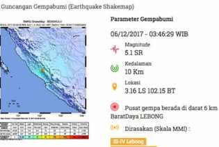 Bengkulu: Gempa di Lebong Sejumlah Rumah Ikut Rusak