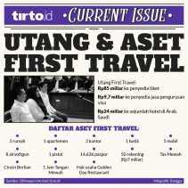 Kemana Uang di Rekening First Travel? : Tersisa Rp1,3juta dari  Rp7,4 Milliar